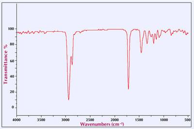 Ir spectra database